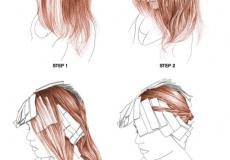 Pramenovi u četiri koraka