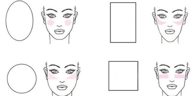 Odredite vaš oblik lica