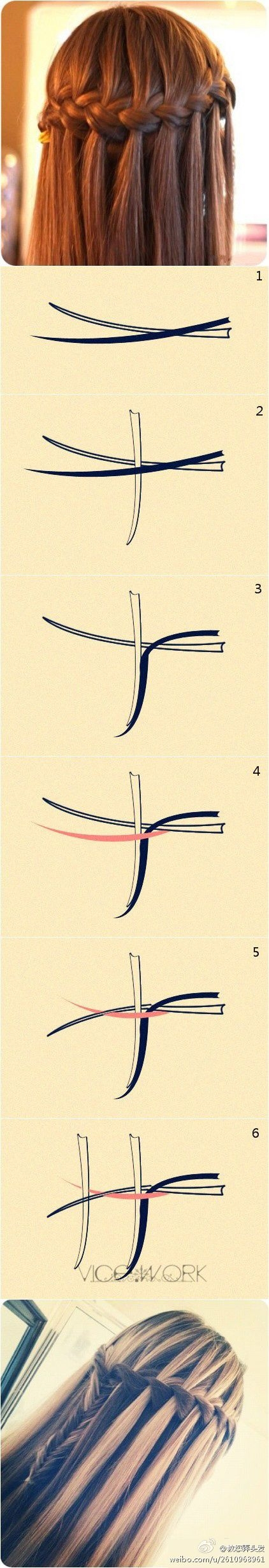 Pletenje pletenica